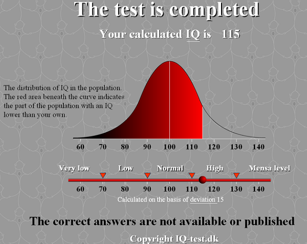 IQ Test Result
