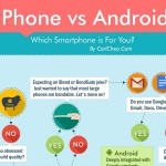 iPhone vs Android Featured Image